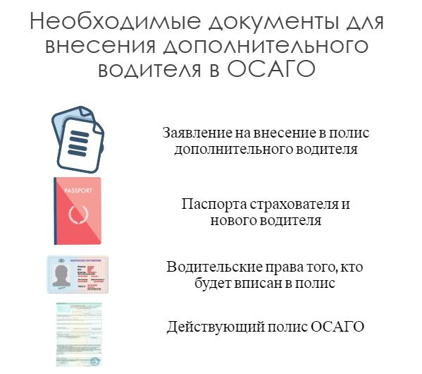 Документы для страхового полиса осаго
