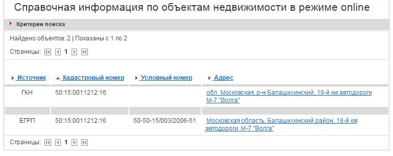 Проверка регистрации ДДУ