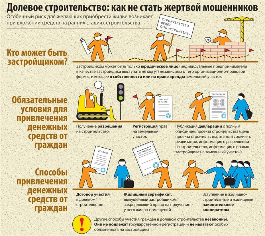 Изображение - Особенности покупки квартиры по схеме переуступки прав pereustupka-po-ddu-chto-proveryat