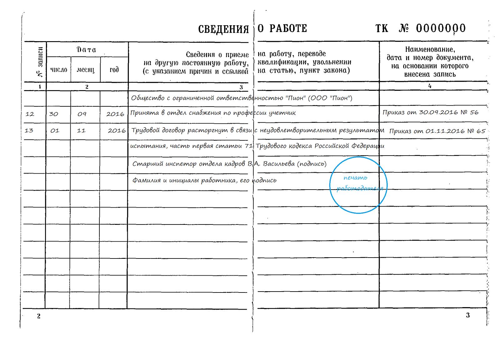 Запись в трудовой книжке при увольнении на испытательном сроке