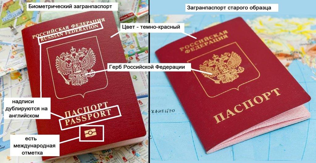 На какой паспорт менять лучше биометрический или старого образца