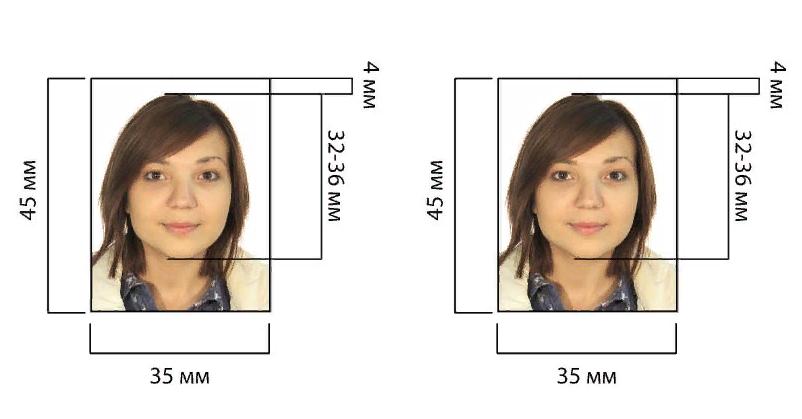 Основные требования к фото на российский паспорт