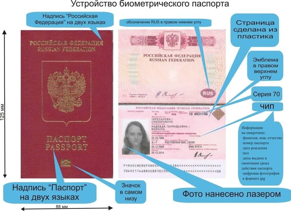 Серия и номер биометрического загранпаспорта
