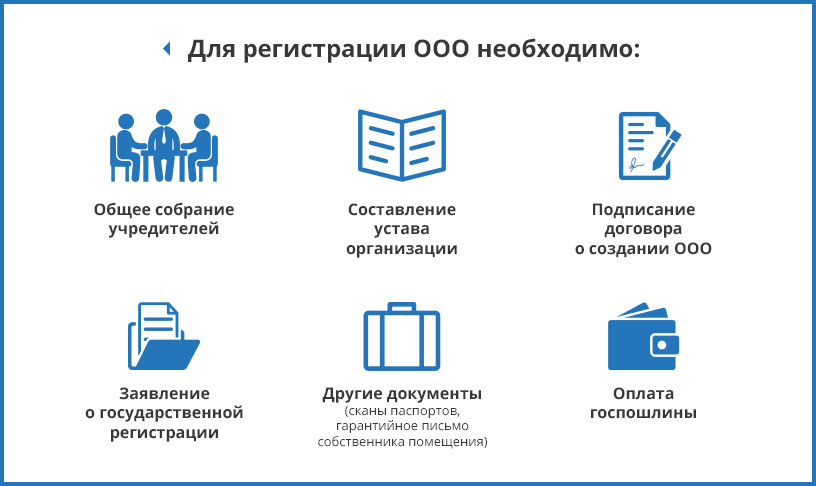 Что лучше зарегистрировать ООО или ИП