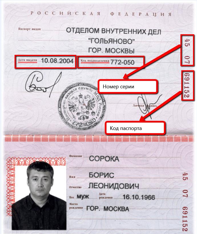 Серия, номер, код подразделения паспорта