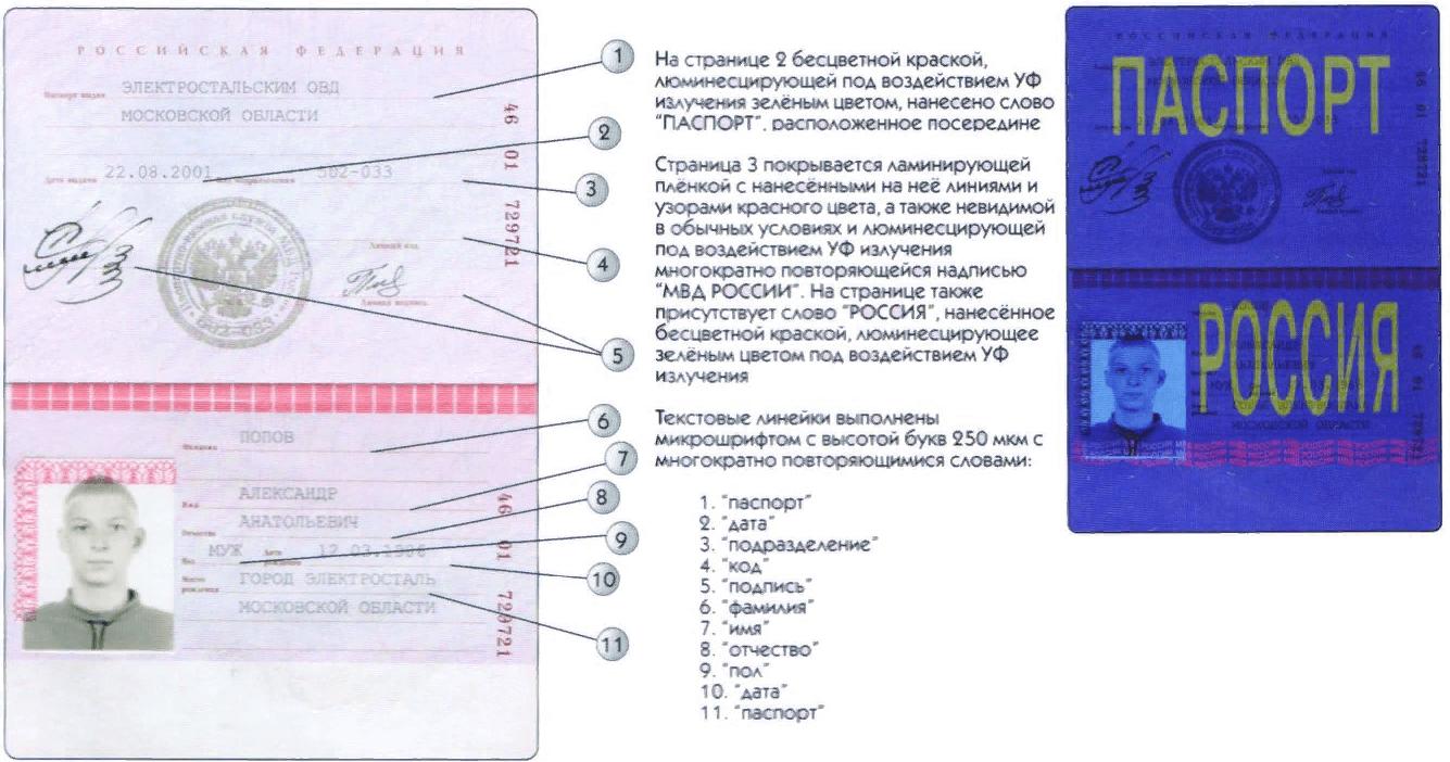 Знаки подлинности паспорта Российской Федерации при самостоятельном осмотре