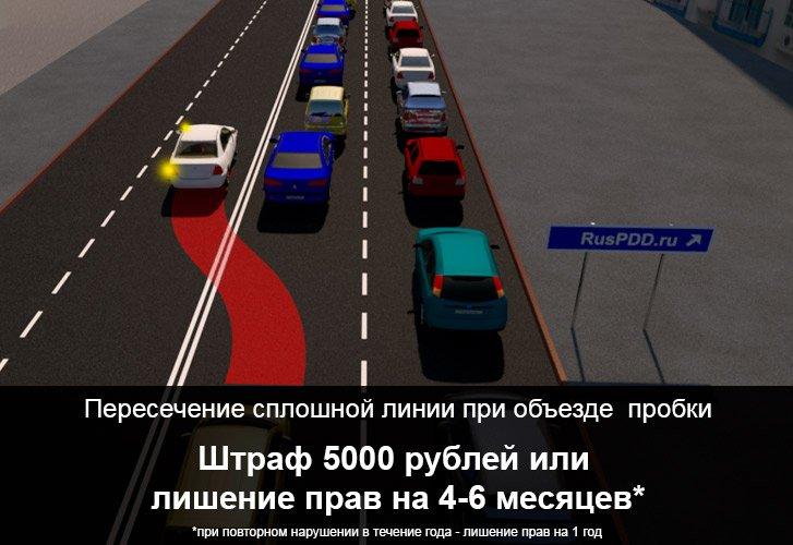 Штраф при объезде пробки
